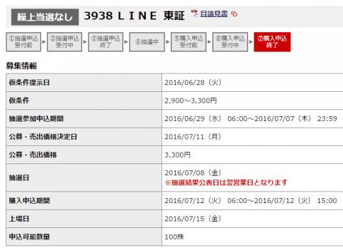 LINE(3938)当選状況