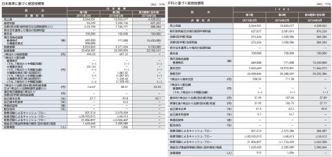 ベイカレント・コンサルティング(6532)IPO初値予想