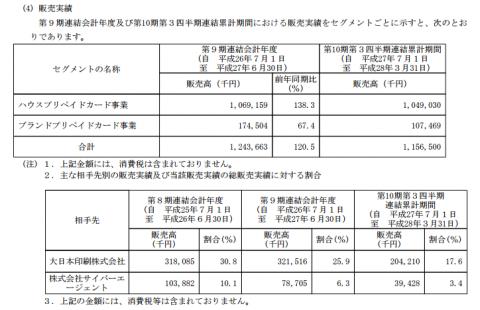 バリューデザイン(3960)IPO取引先