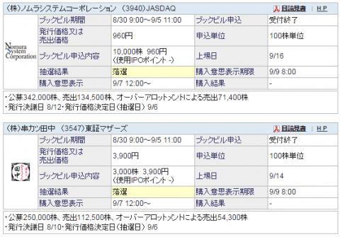 串カツ田中(3547)IPO当選状況