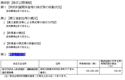 JR九州(9142)IPOがついに発表