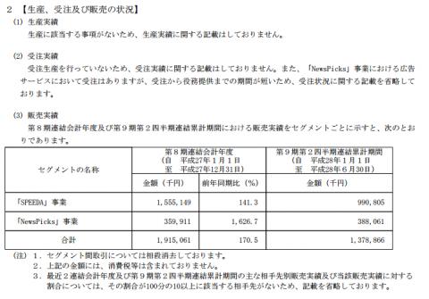 ユーザベースIPOのベンチャーキャピタル保有株