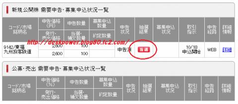 九州旅客鉄道(9142)JR九州IPO当選