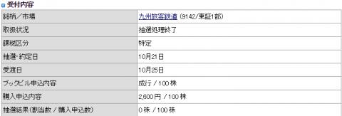 JR九州抽選結果
