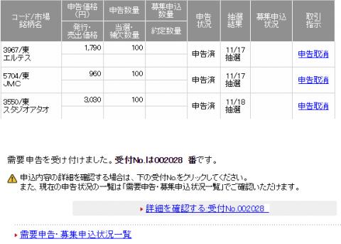 SMBC日興証券エステル申込番号