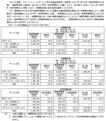 ロコンド(3558)IPOのサービス別売上
