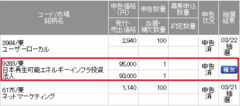 SMBC日興証券IPO当選結果