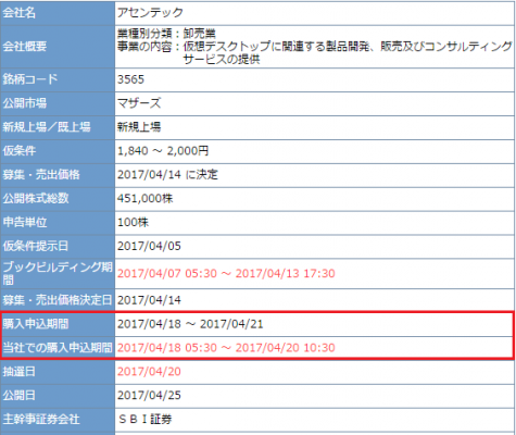 岩井コスモ証券IPO抽選ルール(購入申込)