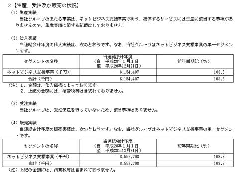 ソウルドアウト(6553)IPO取引先と実績