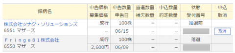 Fringe81株式会社 IPO当選落選