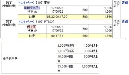 すかいらーく株主優待15,000円GET