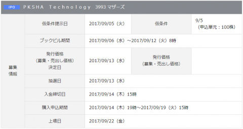 PKSHA Technology委託幹事岡三オンライン証券