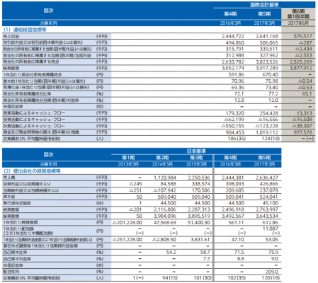 IPOMS&Consulting初値予想