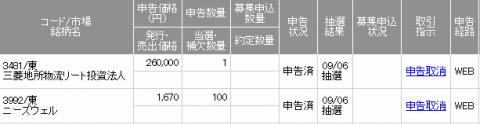 SMBC日興証券IPO申込後当選