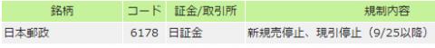 日本郵政(6178)新規売り停止
