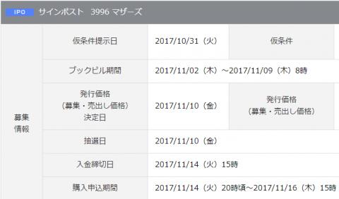 岡三オンライン証券サインポストIPO取扱い