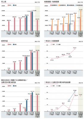 トレードワークス(3997)IPOの評判と分析