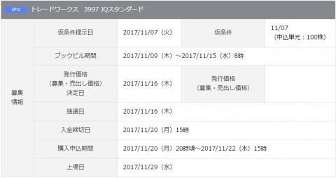 岡三オンライン証券 トレードワークス取扱い