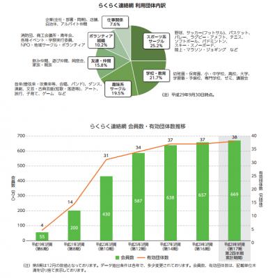 イオレ(2334)IPO上場評判とIPO分析