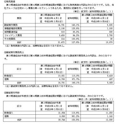 アルヒ(7198)IPOの評判と分析