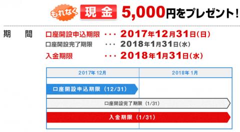 岡三証券タイアップ