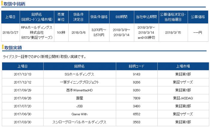 ライブスター証券IPO取扱いRPAホールディングス