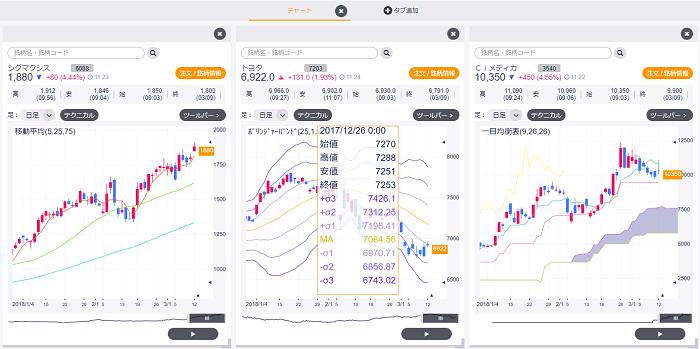 DMM株取引画面ホワイトに変更