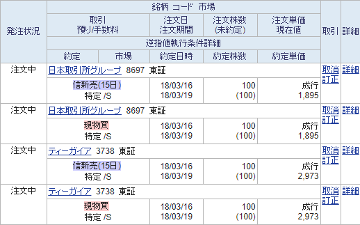 SBI証券3月株主優待銘柄