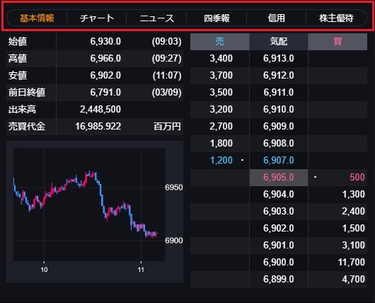 DMM株の取引画面最新