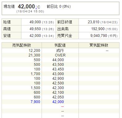 HEROZ(4382)初値結果