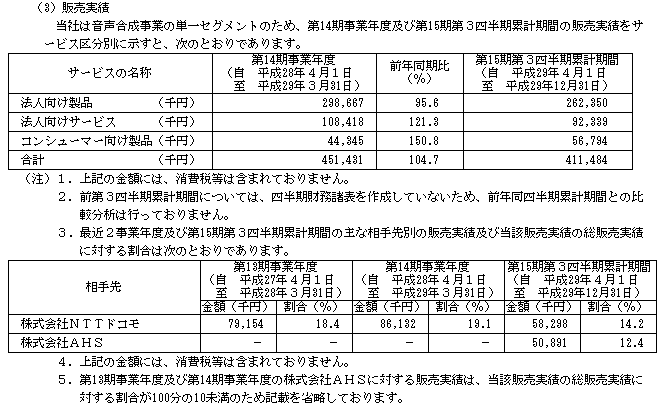 エーアイ(4388)販売実績と取引先