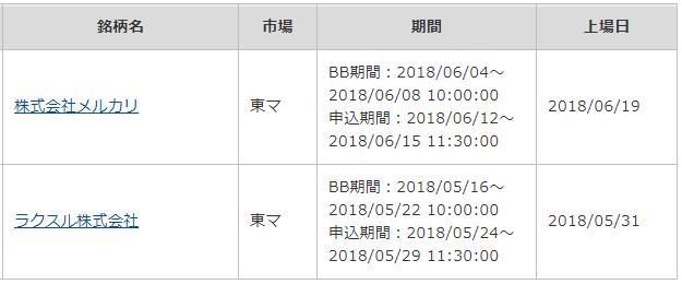 カブドットコム証券メルカリIPO取扱決定
