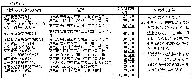 MTG幹事引受株数変更前