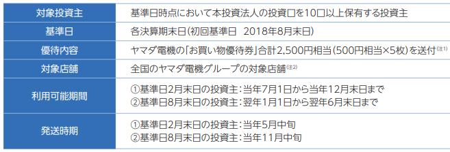 タカラレーベン不動産投資法人(3492)株主優待制度詳細