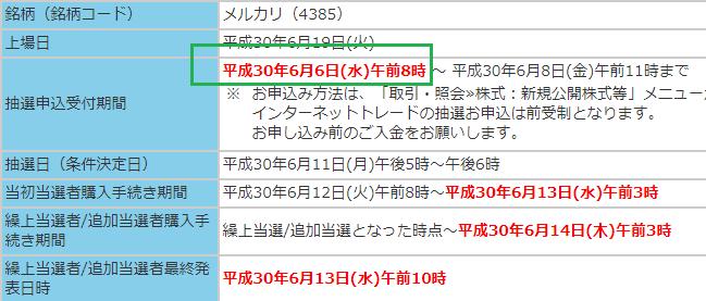 三菱UFJモルガンスタンレー証券メルカリ