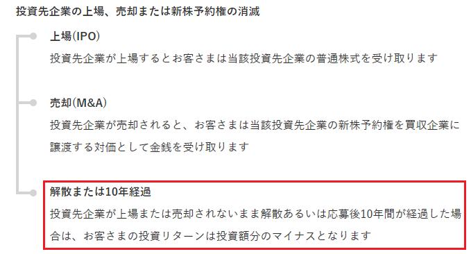 エメラダ・エクイティ新株予約権の条件