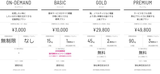 e-Pod価格表