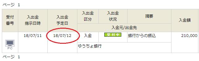 岡三オンライン証券IPO当選後の入金