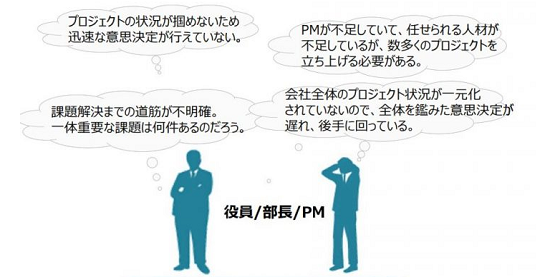 マネジメントソリューションズ上場ニュース