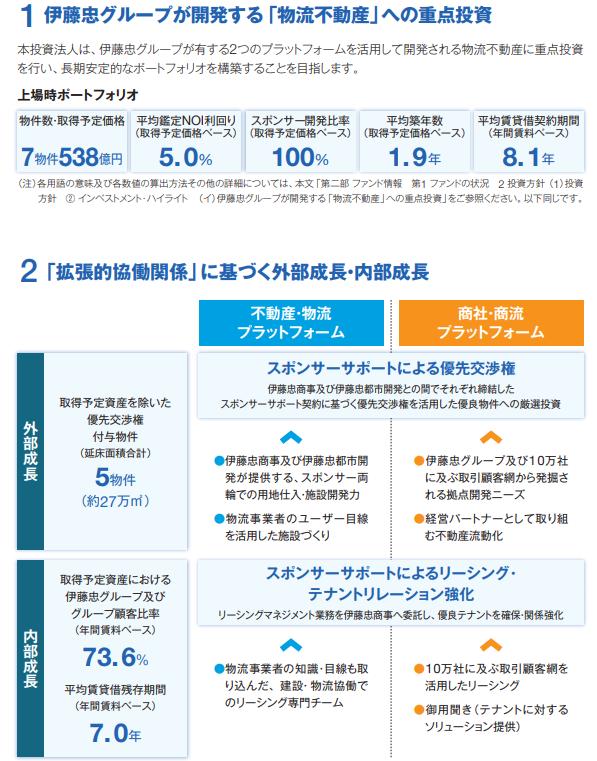伊藤忠アドバンス・ロジスティクス投資法人(3493)上場評判とIPO分析