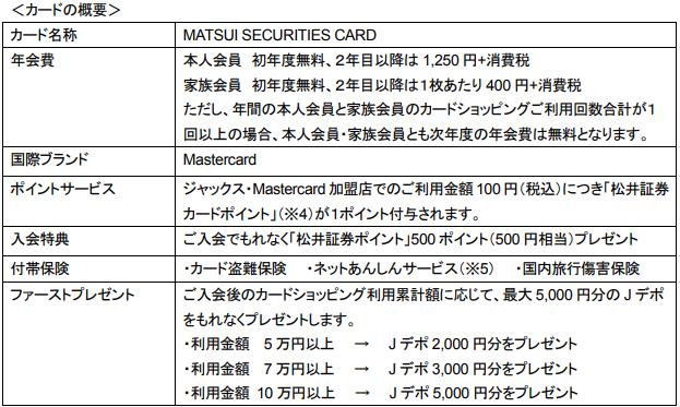 松井証券クレジットカード費用詳細