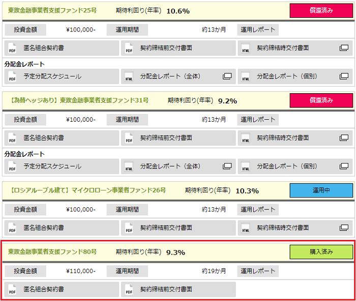 クラウドクレジット東欧金融事業者支援ファンド80号へ11万円投資