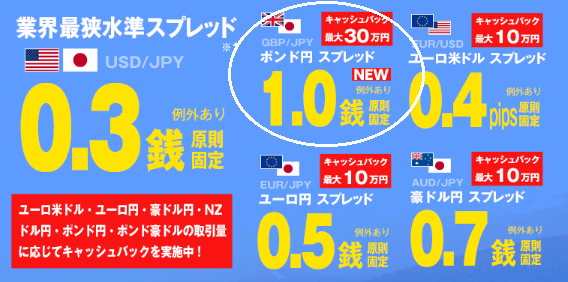 lionfxポンド円1pips