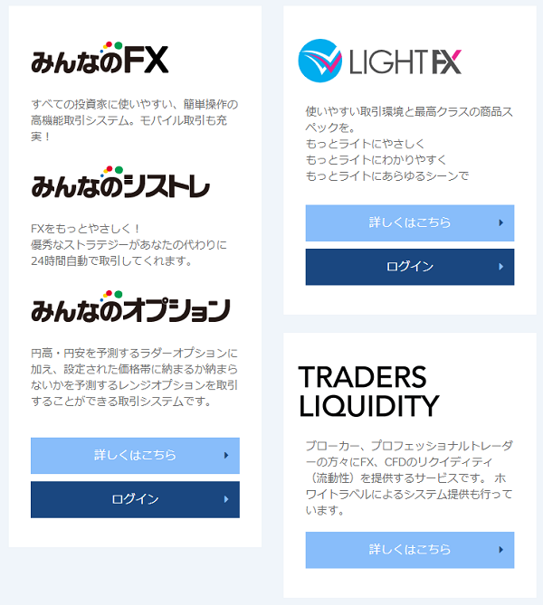 トレーダーズ証券の取引システム詳細