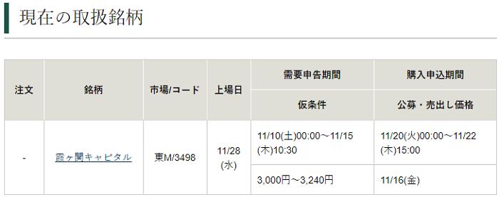 霞ヶ関キャピタル(3498)IPOは松井証券で抽選参加可能