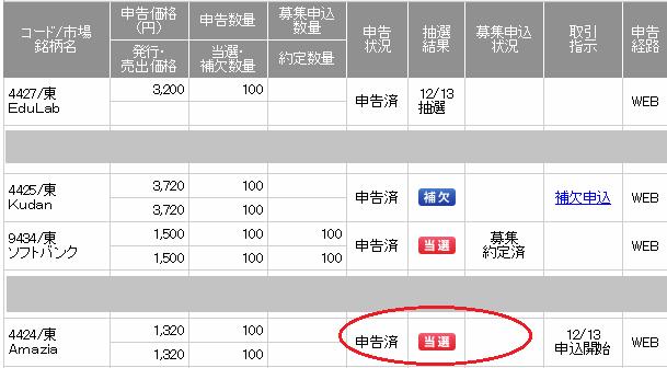SMBC日興証券Amazia(4424)当選