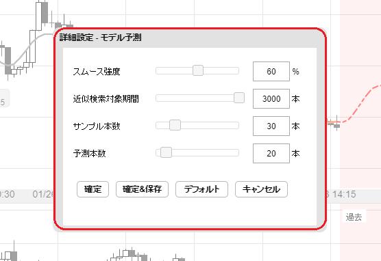 FXプライムチャート設定画面