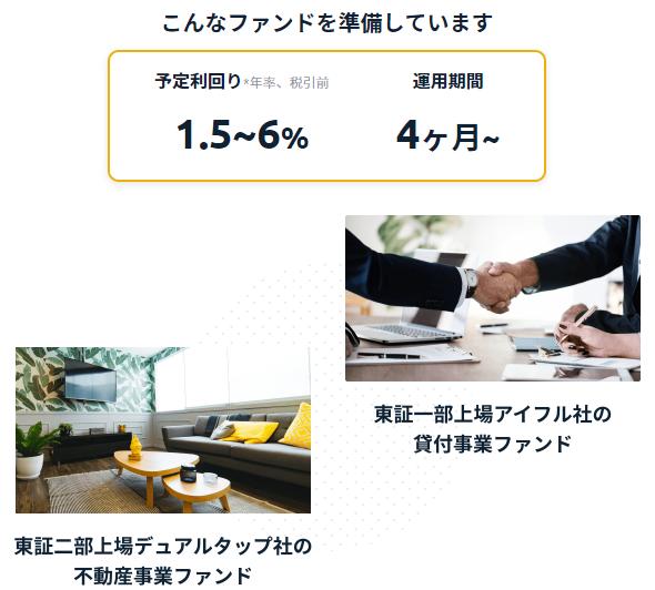 貸付ファンド投資の種類