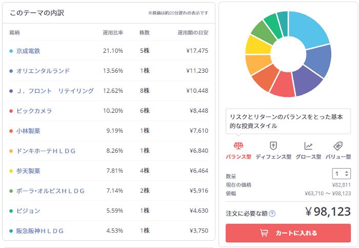 ようこそ日本へ(インバウンド)投資は儲かるのか?