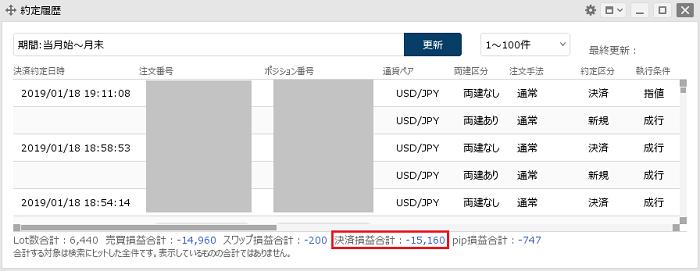 FX取引損失決定